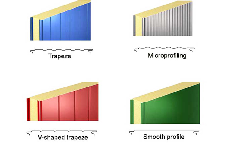 cover grain types